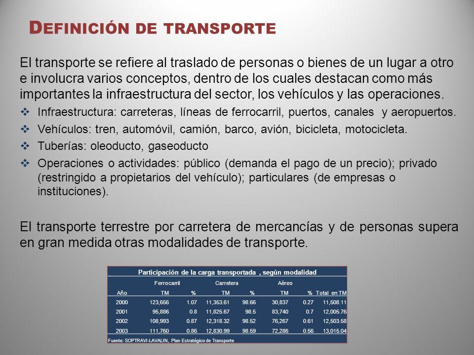 D EFINICIÓN DE TRANSPORTE El transporte se refiere al traslado de personas o bienes de un lugar a otro e involucra varios conceptos, dentro de los cua