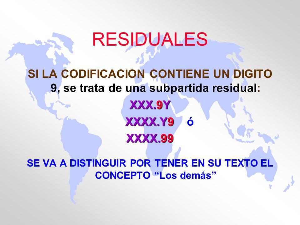 RESIDUALES SI LA CODIFICACION CONTIENE UN DIGITO 9, se trata de una subpartida residual: XXX.9Y XXXX.Y9 XXXX.Y9 ó XXXX.99 SE VA A DISTINGUIR POR TENER