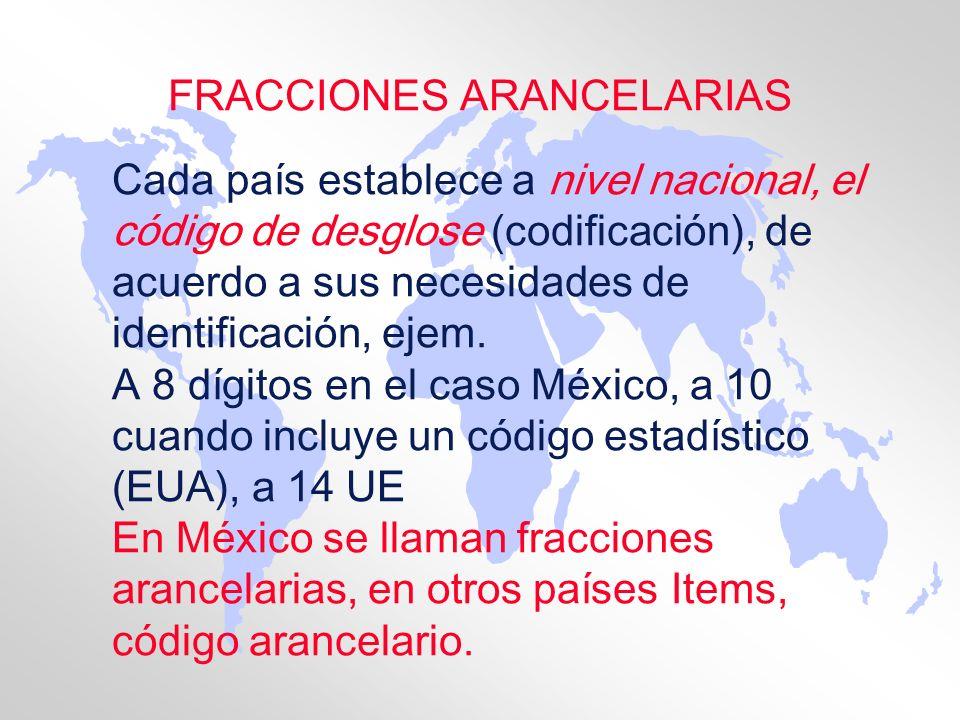 FRACCIONES ARANCELARIAS Cada país establece a nivel nacional, el código de desglose (codificación), de acuerdo a sus necesidades de identificación, ej