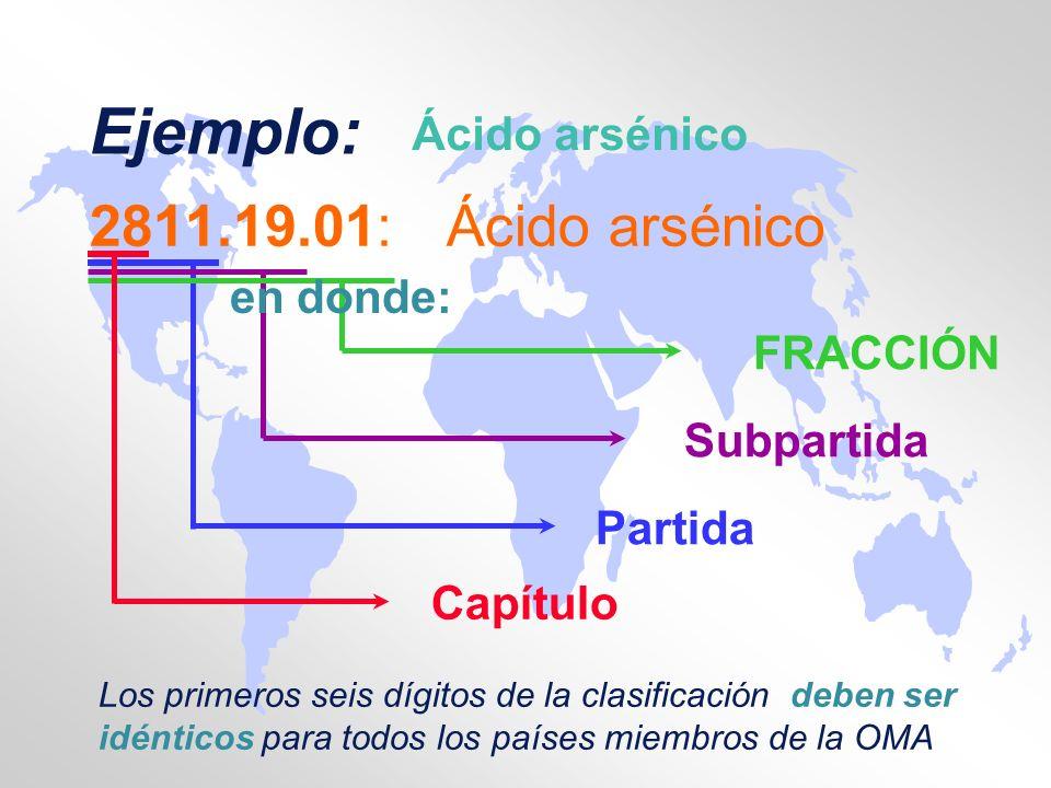 Ejemplo: 2811.19.01: Ácido arsénico Partida Subpartida FRACCIÓN Los primeros seis dígitos de la clasificación deben ser idénticos para todos los paíse