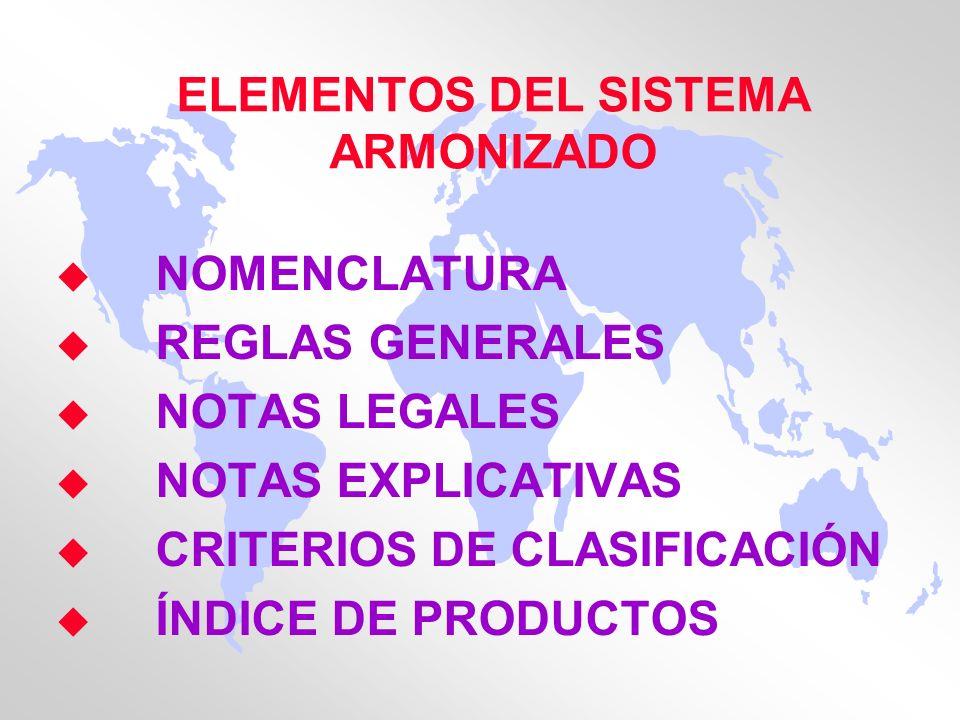 ELEMENTOS DEL SISTEMA ARMONIZADO u NOMENCLATURA u REGLAS GENERALES u NOTAS LEGALES u NOTAS EXPLICATIVAS u CRITERIOS DE CLASIFICACIÓN u ÍNDICE DE PRODU