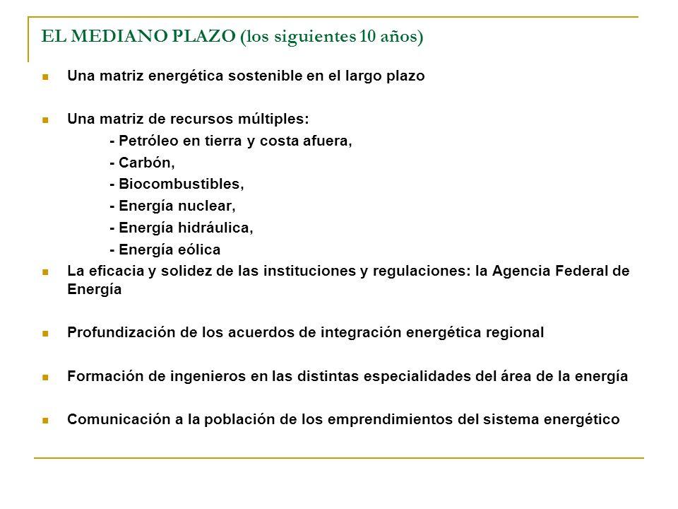EL MEDIANO PLAZO (los siguientes 10 años) Una matriz energética sostenible en el largo plazo Una matriz de recursos múltiples: - Petróleo en tierra y costa afuera, - Carbón, - Biocombustibles, - Energía nuclear, - Energía hidráulica, - Energía eólica La eficacia y solidez de las instituciones y regulaciones: la Agencia Federal de Energía Profundización de los acuerdos de integración energética regional Formación de ingenieros en las distintas especialidades del área de la energía Comunicación a la población de los emprendimientos del sistema energético
