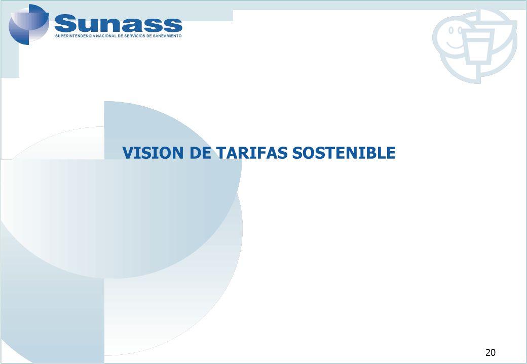 20 VISION DE TARIFAS SOSTENIBLE