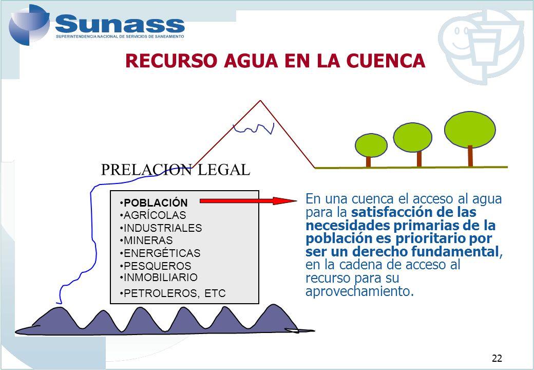 22 POBLACIÓN AGRÍCOLAS INDUSTRIALES MINERAS ENERGÉTICAS PESQUEROS INMOBILIARIO PETROLEROS, ETC RECURSO AGUA EN LA CUENCA En una cuenca el acceso al agua para la satisfacción de las necesidades primarias de la población es prioritario por ser un derecho fundamental, en la cadena de acceso al recurso para su aprovechamiento.