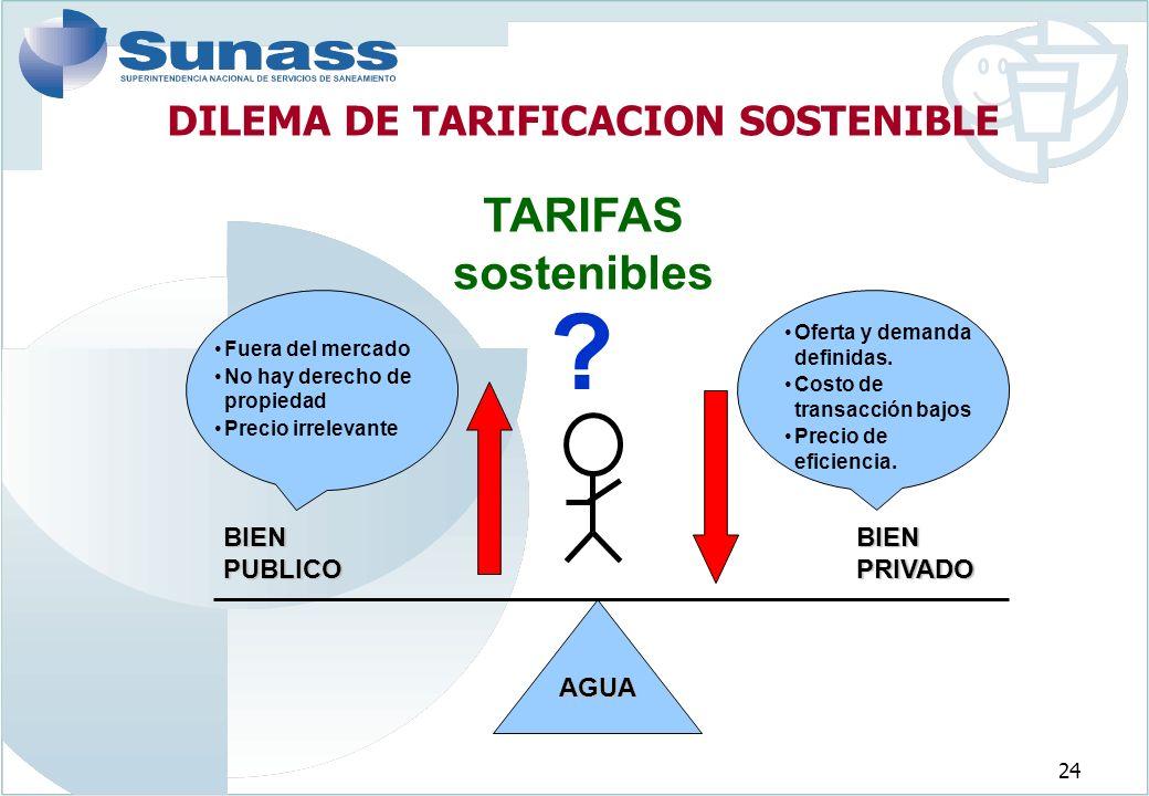 24 TARIFAS sostenibles DILEMA DE TARIFICACION SOSTENIBLE .