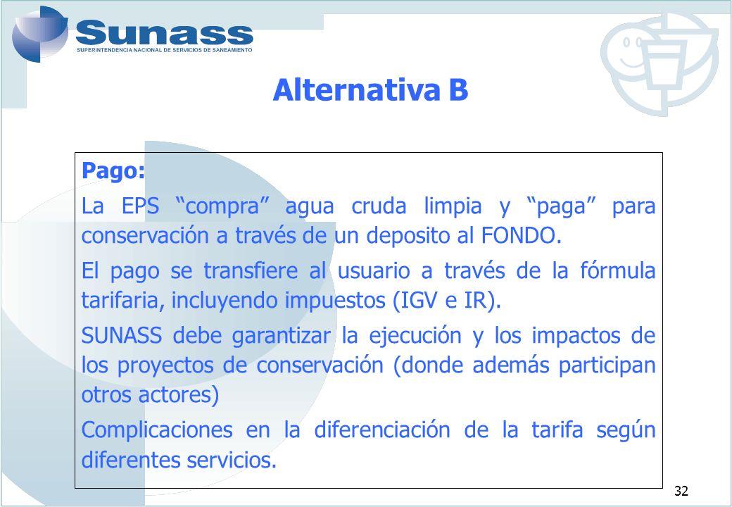 32 Alternativa B Pago: La EPS compra agua cruda limpia y paga para conservación a través de un deposito al FONDO.