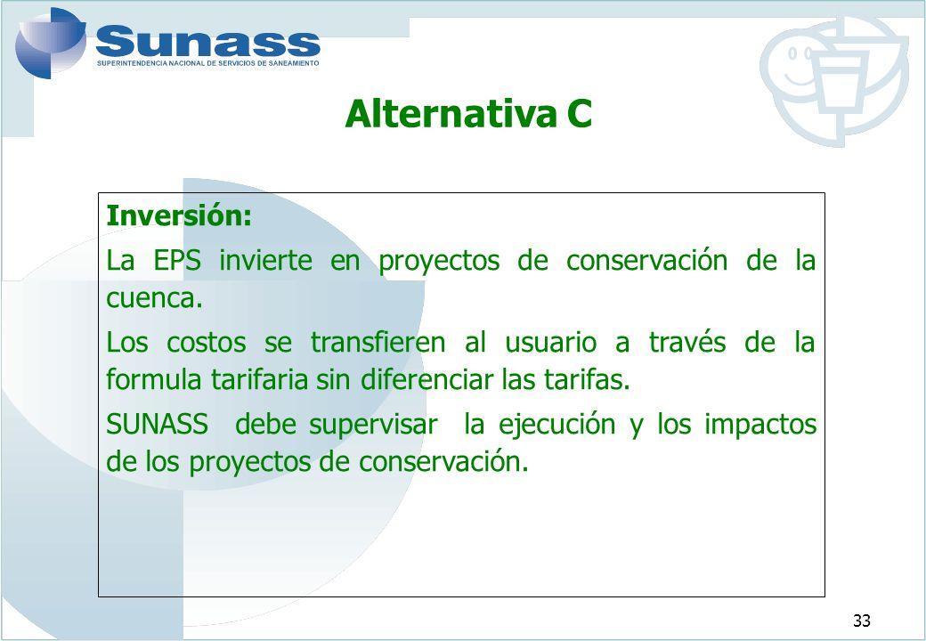 33 Inversión: La EPS invierte en proyectos de conservación de la cuenca.