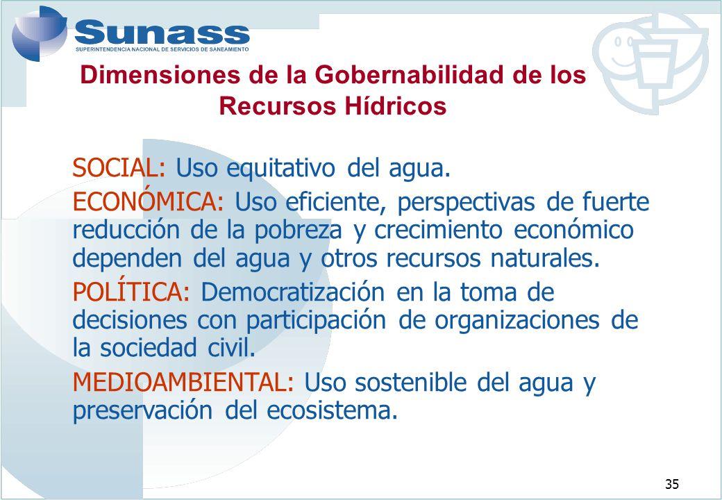 35 SOCIAL: Uso equitativo del agua.