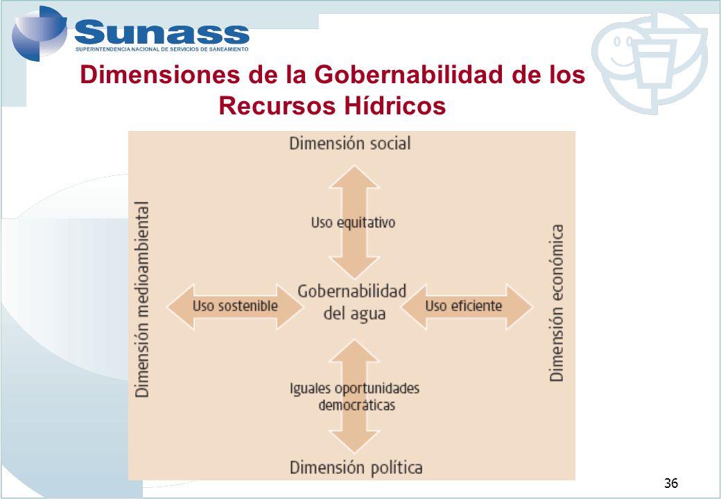 36 Dimensiones de la Gobernabilidad de los Recursos Hídricos