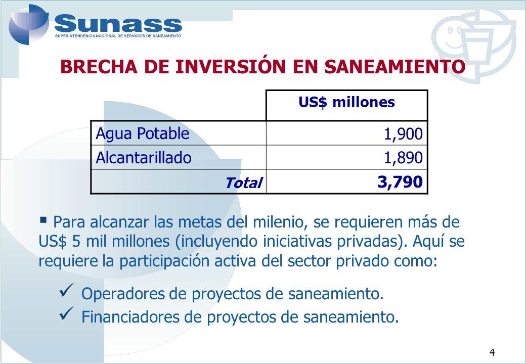 4 BRECHA DE INVERSIÓN EN SANEAMIENTO Para alcanzar las metas del milenio, se requieren más de US$ 5 mil millones (incluyendo iniciativas privadas).