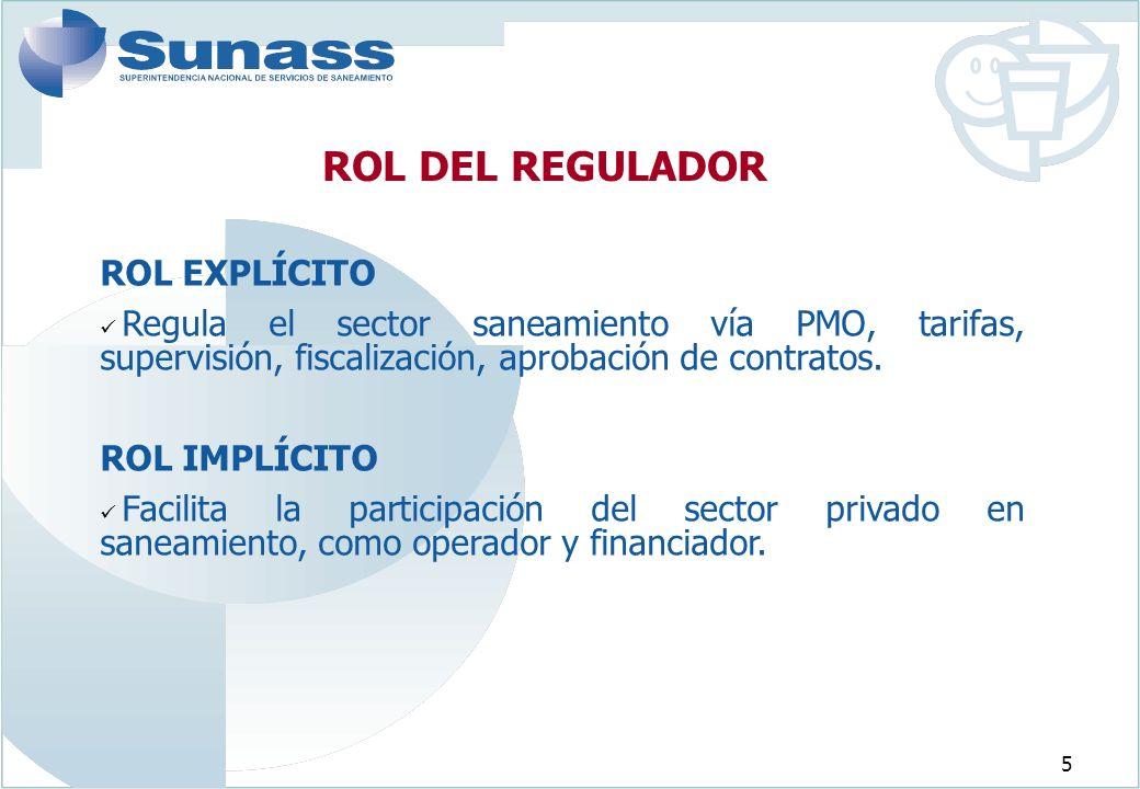 5 ROL DEL REGULADOR ROL EXPLÍCITO Regula el sector saneamiento vía PMO, tarifas, supervisión, fiscalización, aprobación de contratos.