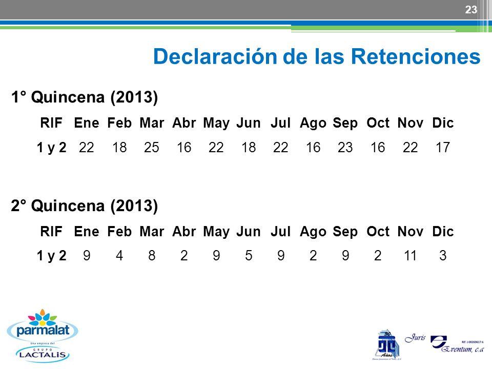 Declaración de las Retenciones 1° Quincena (2013) 2° Quincena (2013) 23 RIFEneFebMarAbrMayJunJulAgoSepOctNovDic 1 y 2221825162218221623162217 RIFEneFe