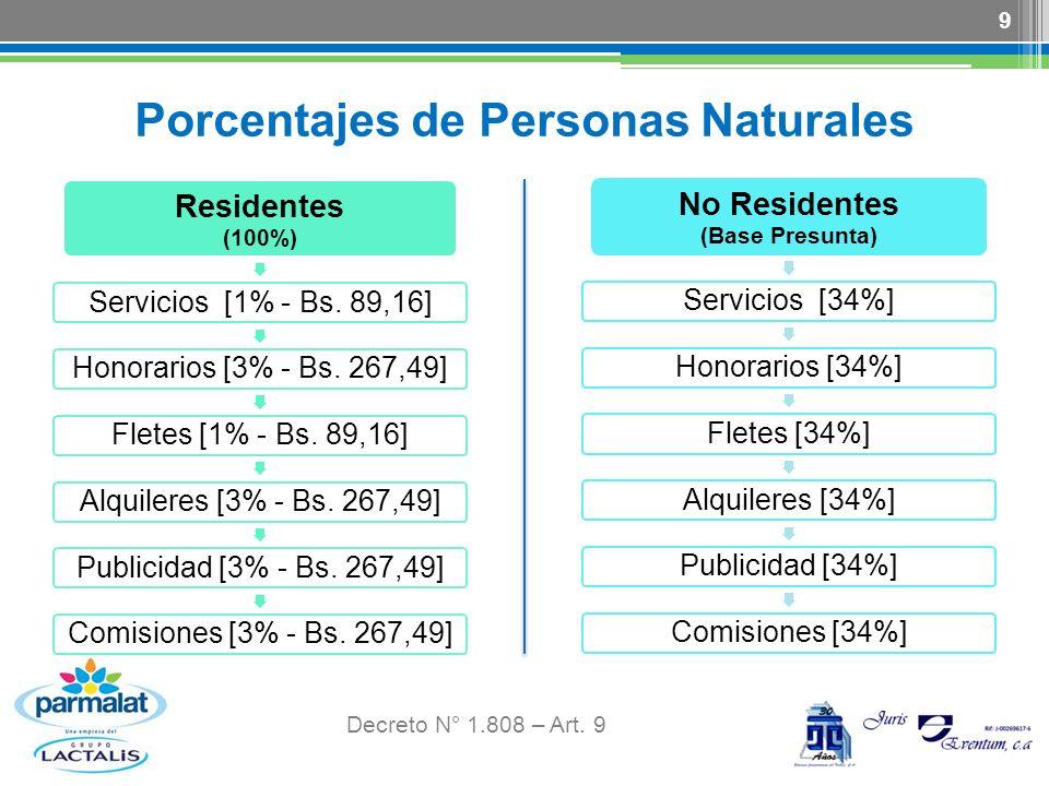 Porcentajes de Personas Naturales Decreto N° 1.808 – Art. 9 9 Residentes (100%) Servicios [1% - Bs. 89,16]Honorarios [3% - Bs. 267,49]Fletes [1% - Bs.