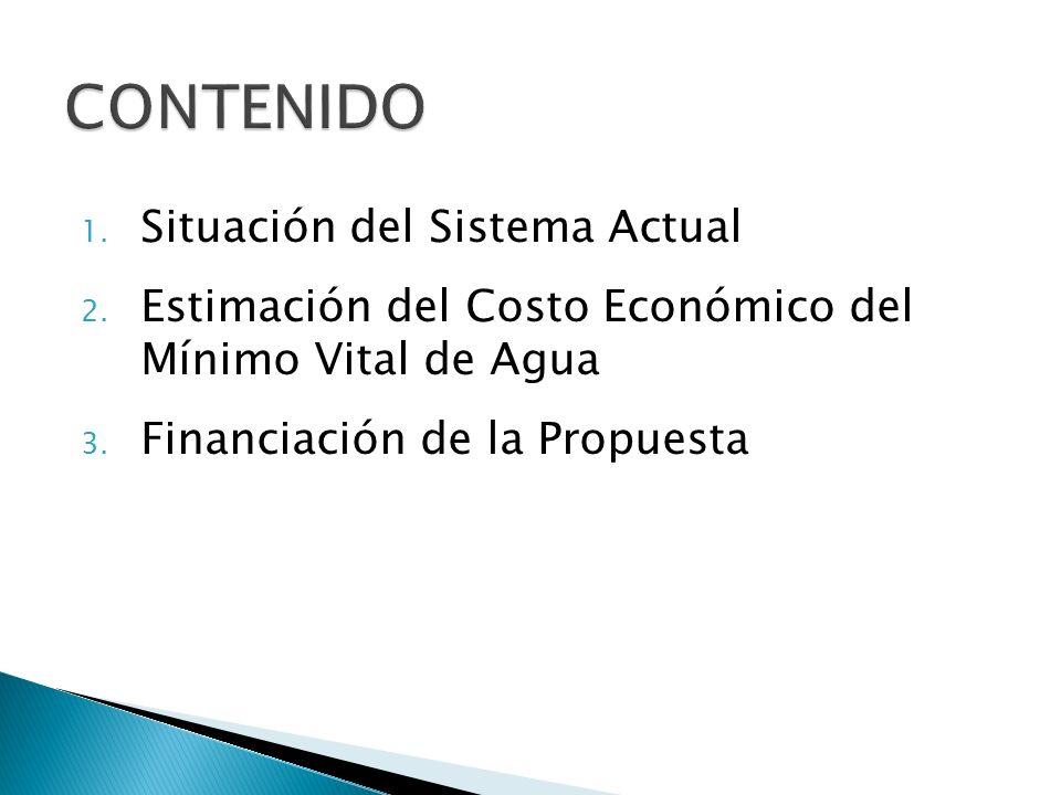 1. Situación del Sistema Actual 2. Estimación del Costo Económico del Mínimo Vital de Agua 3.