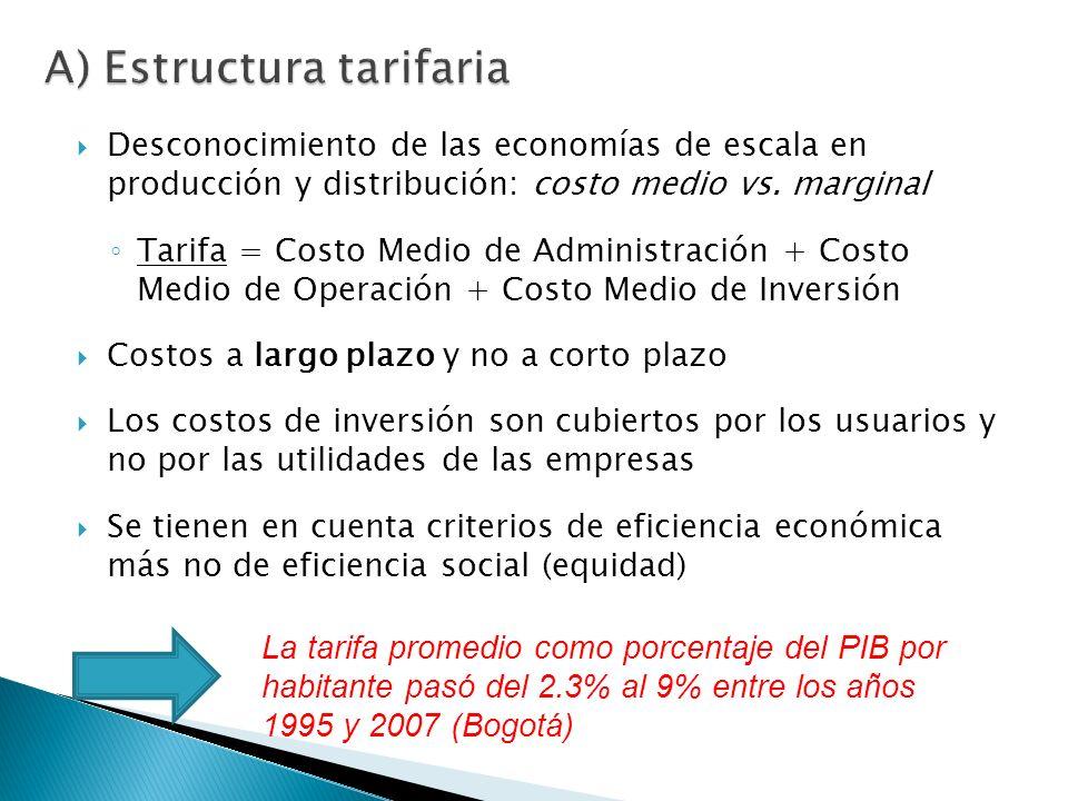 Desconocimiento de las economías de escala en producción y distribución: costo medio vs.