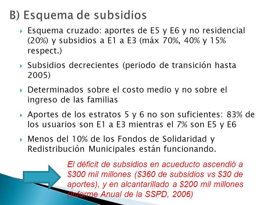 Esquema cruzado: aportes de E5 y E6 y no residencial (20%) y subsidios a E1 a E3 (máx 70%, 40% y 15% respect.) Subsidios decrecientes (periodo de transición hasta 2005) Determinados sobre el costo medio y no sobre el ingreso de las familias Aportes de los estratos 5 y 6 no son suficientes: 83% de los usuarios son E1 a E3 mientras el 7% son E5 y E6 Menos del 10% de los Fondos de Solidaridad y Redistribución Municipales están funcionando.