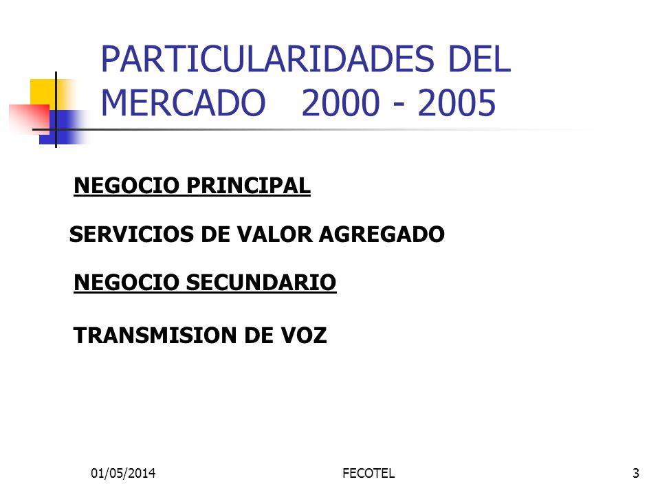 01/05/2014FECOTEL3 PARTICULARIDADES DEL MERCADO 2000 - 2005 NEGOCIO PRINCIPAL SERVICIOS DE VALOR AGREGADO NEGOCIO SECUNDARIO TRANSMISION DE VOZ