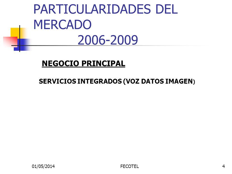 01/05/2014FECOTEL5 SITUACION DEL SECTOR 2001-2009 TARIFAS CONGELADAS DESDE HACE 10 AÑOS.