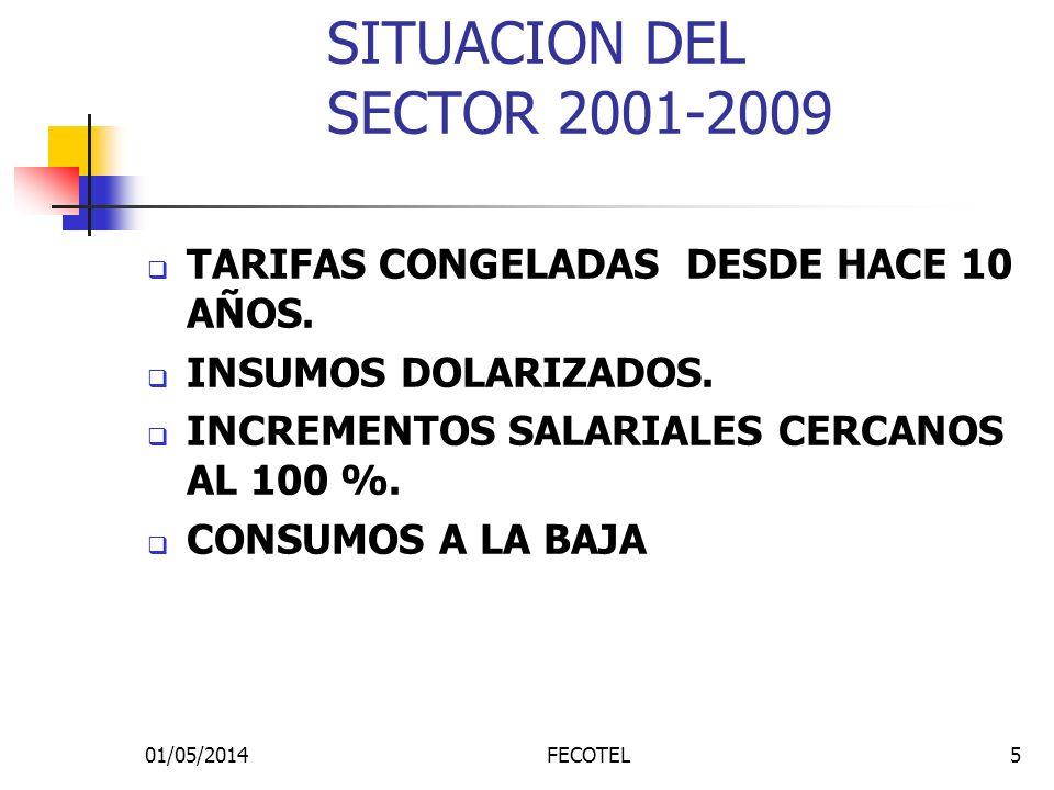 01/05/2014FECOTEL5 SITUACION DEL SECTOR 2001-2009 TARIFAS CONGELADAS DESDE HACE 10 AÑOS. INSUMOS DOLARIZADOS. INCREMENTOS SALARIALES CERCANOS AL 100 %