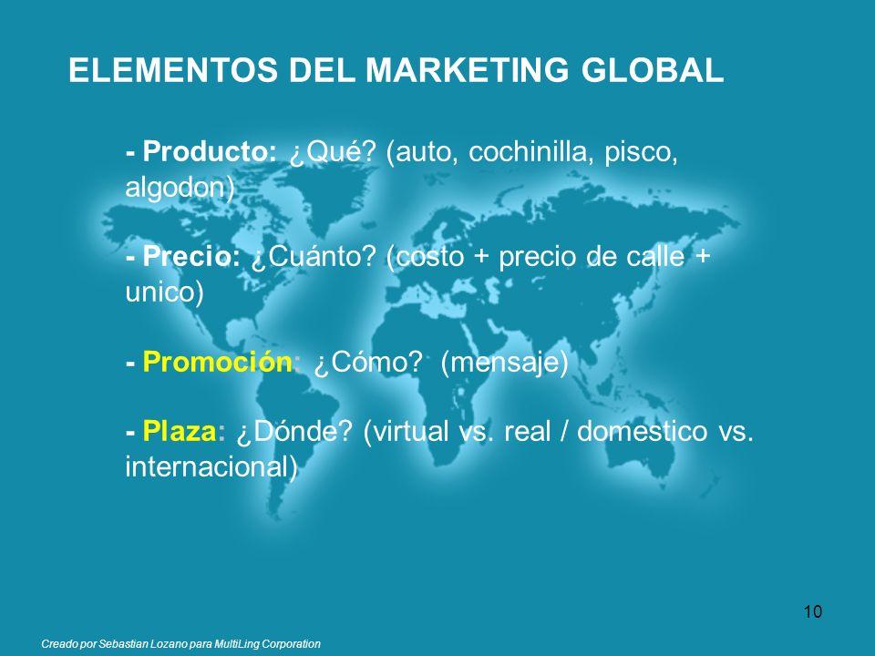 Creado por Sebastian Lozano para MultiLing Corporation ELEMENTOS DEL MARKETING GLOBAL - Producto: ¿Qué? (auto, cochinilla, pisco, algodon) - Precio: ¿