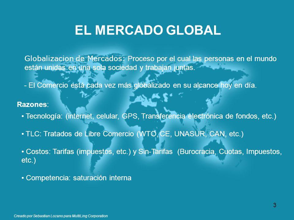 Creado por Sebastian Lozano para MultiLing Corporation EL MERCADO GLOBAL Globalizacion de Mercados: Proceso por el cual las personas en el mundo están