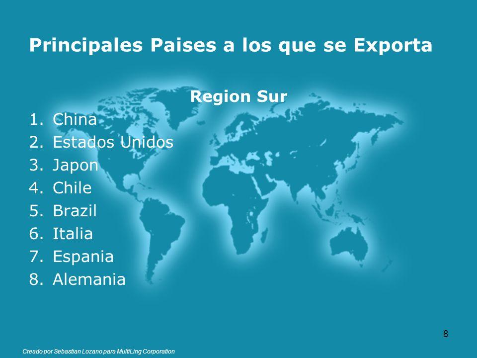 Creado por Sebastian Lozano para MultiLing Corporation Principales Paises a los que se Exporta Region Sur 1.China 2.Estados Unidos 3.Japon 4.Chile 5.B