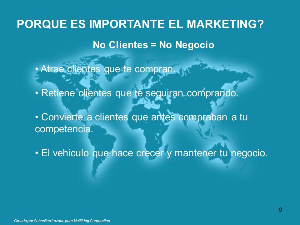 Creado por Sebastian Lozano para MultiLing Corporation PORQUE ES IMPORTANTE EL MARKETING? No Clientes = No Negocio Atrae clientes que te compran. Reti
