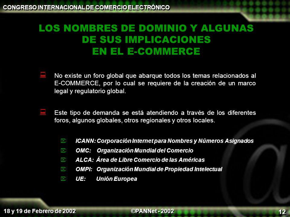 ©PANNet - 2002 CONGRESO INTERNACIONAL DE COMERCIO ELECTRÓNICO 18 y 19 de Febrero de 2002 12 LOS NOMBRES DE DOMINIO Y ALGUNAS DE SUS IMPLICACIONES EN EL E-COMMERCE No existe un foro global que abarque todos los temas relacionados al E-COMMERCE, por lo cual se requiere de la creación de un marco legal y regulatorio global.