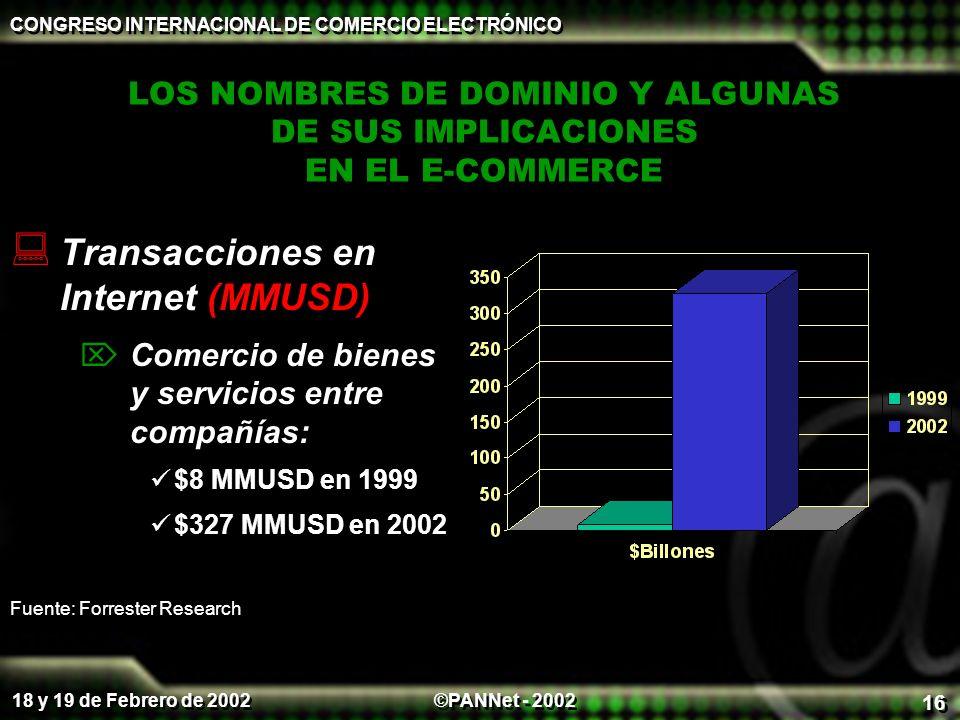 ©PANNet - 2002 CONGRESO INTERNACIONAL DE COMERCIO ELECTRÓNICO 18 y 19 de Febrero de 2002 16 LOS NOMBRES DE DOMINIO Y ALGUNAS DE SUS IMPLICACIONES EN EL E-COMMERCE Transacciones en Internet (MMUSD) Comercio de bienes y servicios entre compañías: $8 MMUSD en 1999 $327 MMUSD en 2002 Transacciones en Internet (MMUSD) Comercio de bienes y servicios entre compañías: $8 MMUSD en 1999 $327 MMUSD en 2002 Fuente: Forrester Research