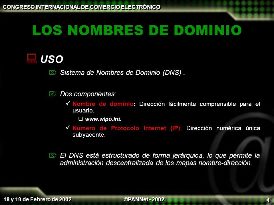 ©PANNet - 2002 CONGRESO INTERNACIONAL DE COMERCIO ELECTRÓNICO 18 y 19 de Febrero de 2002 4 LOS NOMBRES DE DOMINIO USO Sistema de Nombres de Dominio (DNS).
