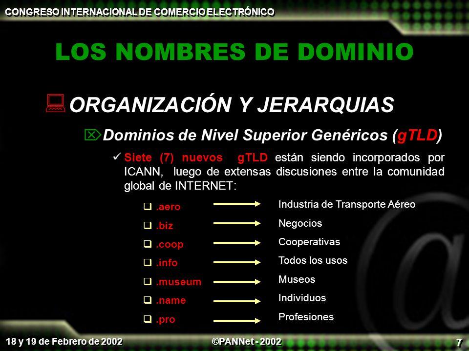 ©PANNet - 2002 CONGRESO INTERNACIONAL DE COMERCIO ELECTRÓNICO 18 y 19 de Febrero de 2002 7 LOS NOMBRES DE DOMINIO ORGANIZACIÓN Y JERARQUIAS Dominios de Nivel Superior Genéricos (gTLD) Siete (7) nuevos gTLD están siendo incorporados por ICANN, luego de extensas discusiones entre la comunidad global de INTERNET: ORGANIZACIÓN Y JERARQUIAS Dominios de Nivel Superior Genéricos (gTLD) Siete (7) nuevos gTLD están siendo incorporados por ICANN, luego de extensas discusiones entre la comunidad global de INTERNET:.aero.biz.coop.info.museum.name.pro Industria de Transporte Aéreo Negocios Cooperativas Todos los usos Museos Individuos Profesiones