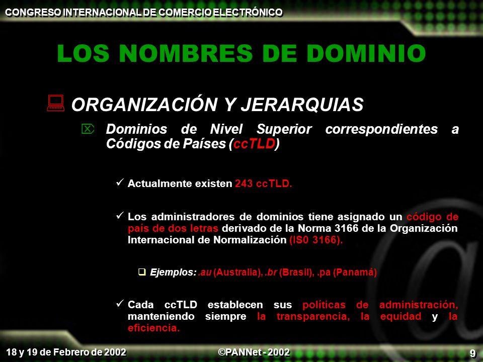 ©PANNet - 2002 CONGRESO INTERNACIONAL DE COMERCIO ELECTRÓNICO 18 y 19 de Febrero de 2002 9 LOS NOMBRES DE DOMINIO ORGANIZACIÓN Y JERARQUIAS Dominios de Nivel Superior correspondientes a Códigos de Países (ccTLD) Actualmente existen 243 ccTLD.