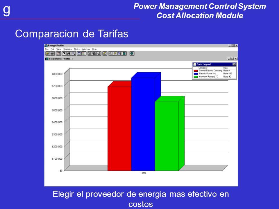 Power Management Control System Cost Allocation Module g Elegir el proveedor de energia mas efectivo en costos Comparacion de Tarifas
