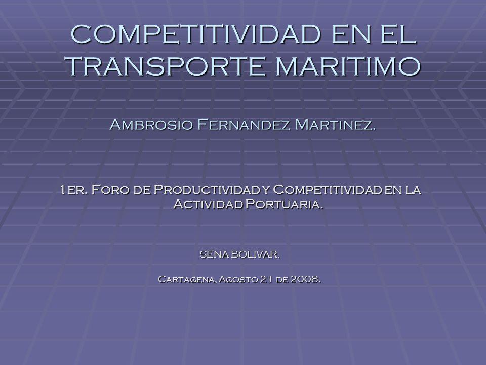 CONTENIDO Que es competitividad.