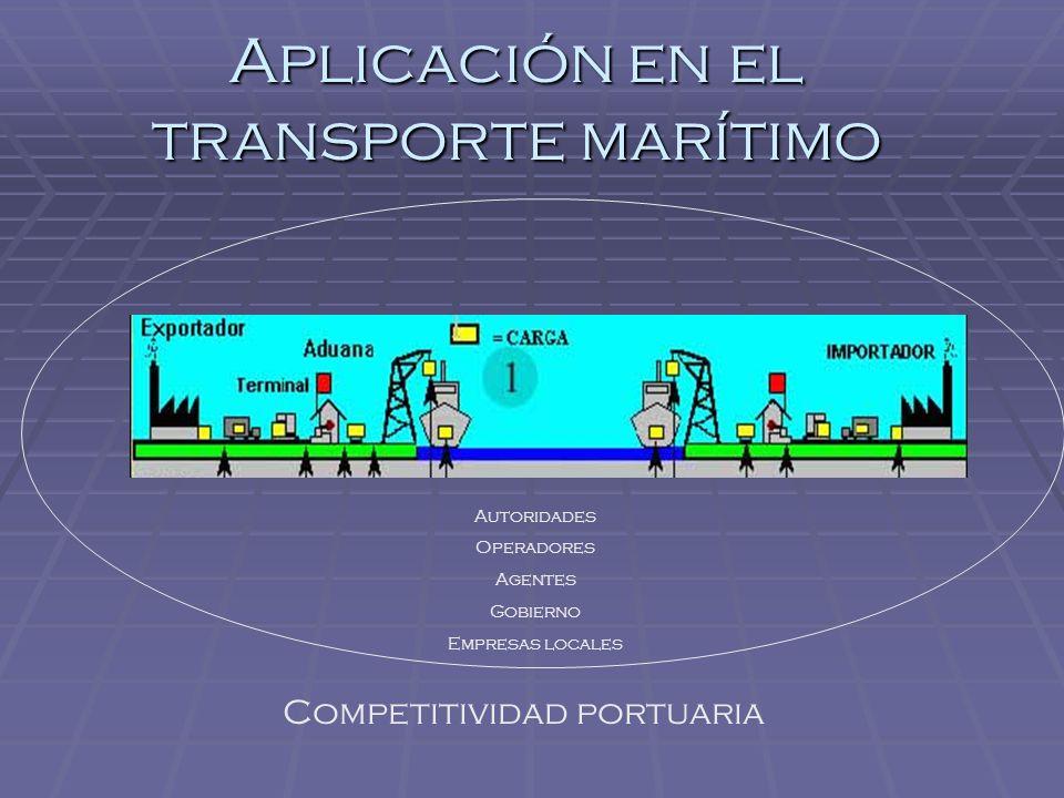 Aplicación en el transporte marítimo Tipo de producto a exportar Peso del producto Volumen de la carga Valor del producto y del embarque Punto de origen y punto de destino Tipo de empaque y embalaje