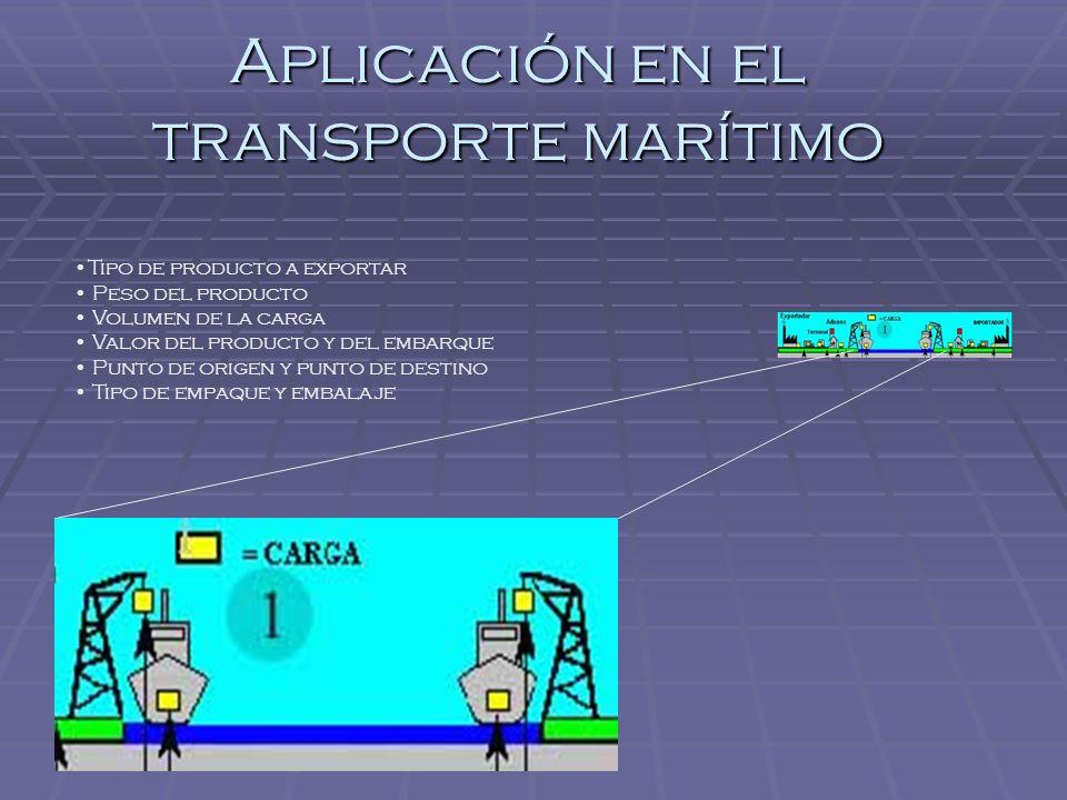 Aplicación en el transporte marítimo Costos de transporte frecuencia del transporte servicio