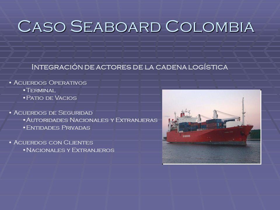 Caso Seaboard Colombia Acuerdos Operativos Acuerdos con el Terminal Beneficios a Clientes Mutuos Alianzas con otras empresas de la cadena Definicion de estrategias logisticas integradas Terminal Patio de Vacios Patio de vacios Disponibilidad de equipos Mejor atencion a clientes.