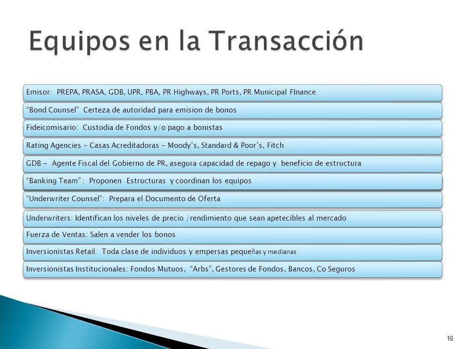 Emisor: PREPA, PRASA, GDB, UPR, PBA, PR Highways, PR Ports, PR Municipal FInanceBond Counsel Certeza de autoridad para emision de bonosFideicomisario: