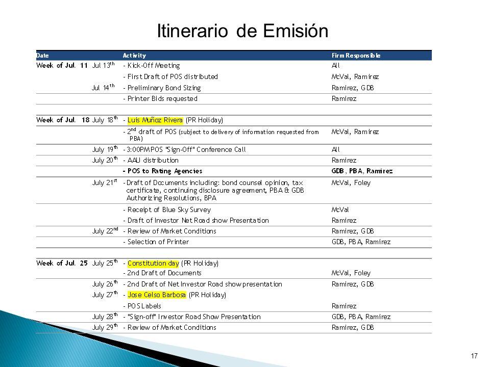 17 Itinerario de Emisión