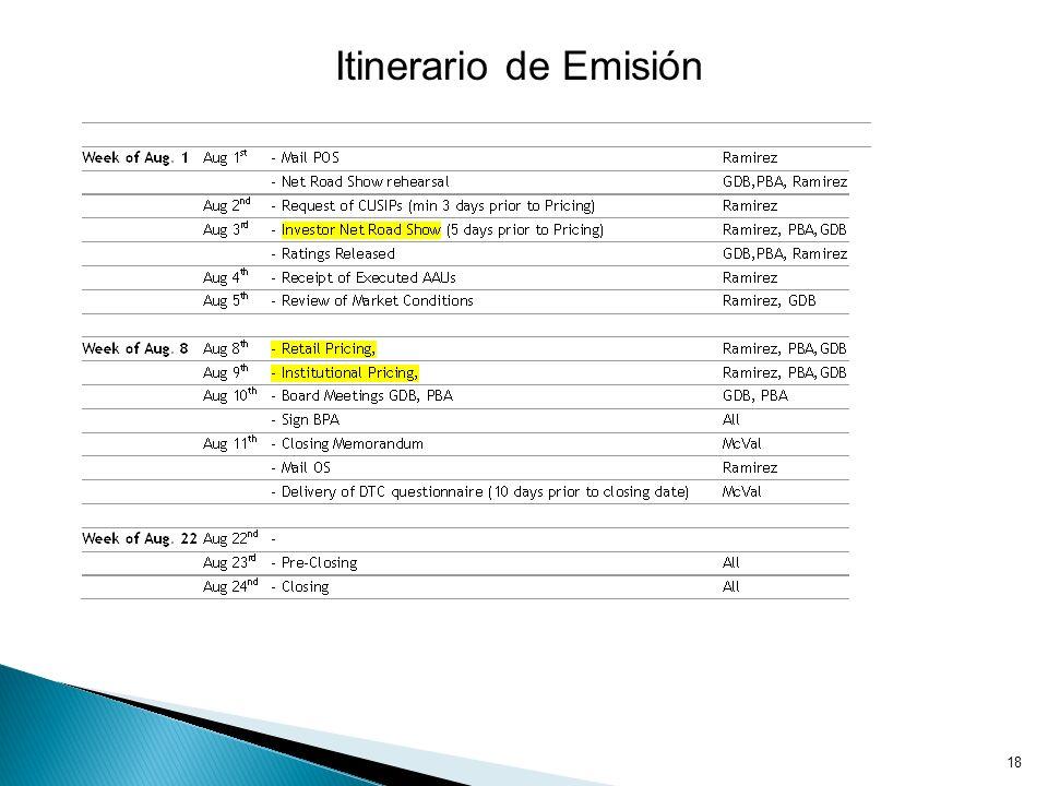 18 Itinerario de Emisión