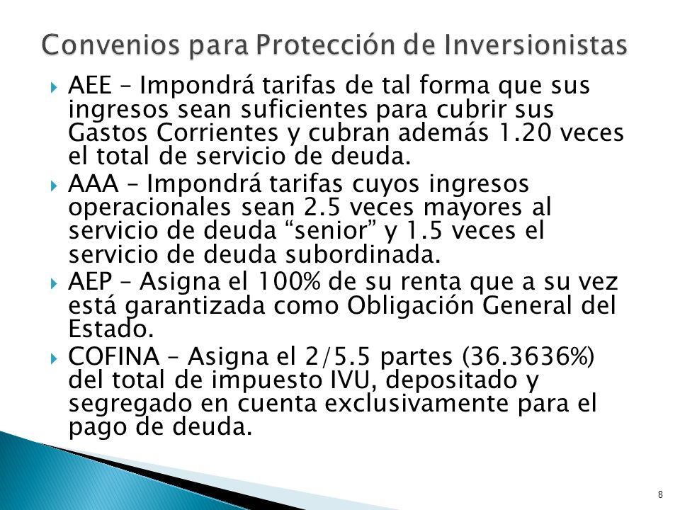 AEE – Impondrá tarifas de tal forma que sus ingresos sean suficientes para cubrir sus Gastos Corrientes y cubran además 1.20 veces el total de servici