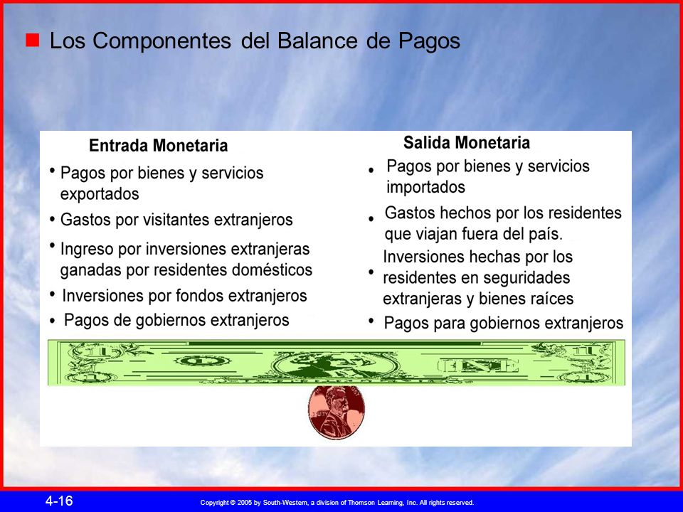 Copyright © 2005 by South-Western, a division of Thomson Learning, Inc. All rights reserved. 4-16 Los Componentes del Balance de Pagos