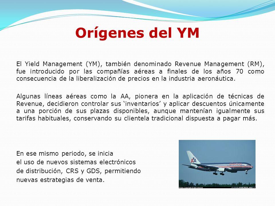 Orígenes del YM Los sistemas de distribución global GDS permitió exhibir productos de una compañía aérea sobre una red extensa de AAVV en un momento en el que un agente debía llamar por teléfono o enviar un telex para reservar el viaje.