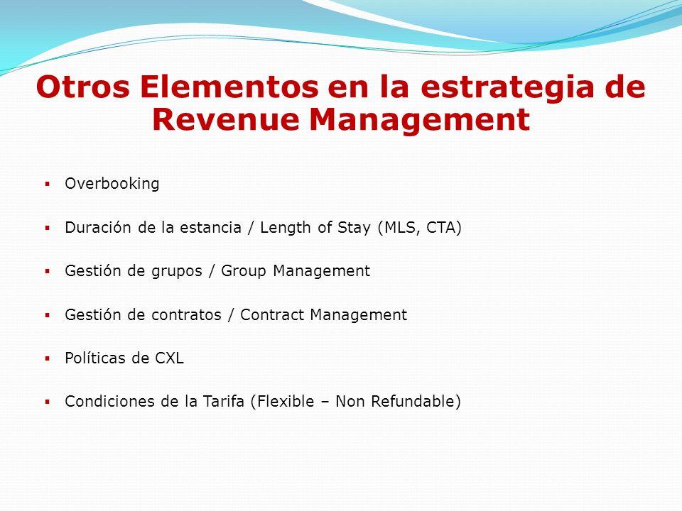 PMR Es la herramienta de Yield Management de nuestro CRS, que utilizamos para optimizar las ventas dependiendo de la ocupación, del periodo, las estrategias de ventas marcadas por el corporativo o el Hotel y el precio mínimo establecido.