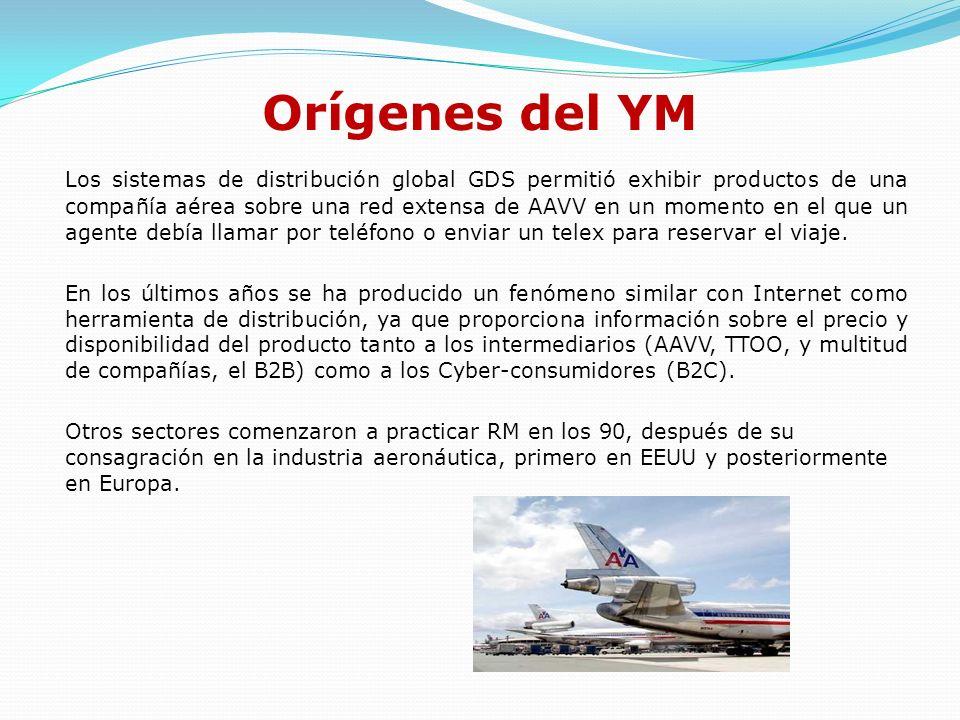 Definición YM es la aplicación de sistemas de información con el objeto de vender el producto correcto, al precio exacto, en el momento indicado y a la persona apropiada Kimes 1989 Gestión de los Recursos Perecederos Hill 2002