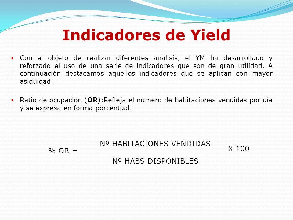 Indicadores de Yield Average Room Rate (ARR): Tarifa Promedio.