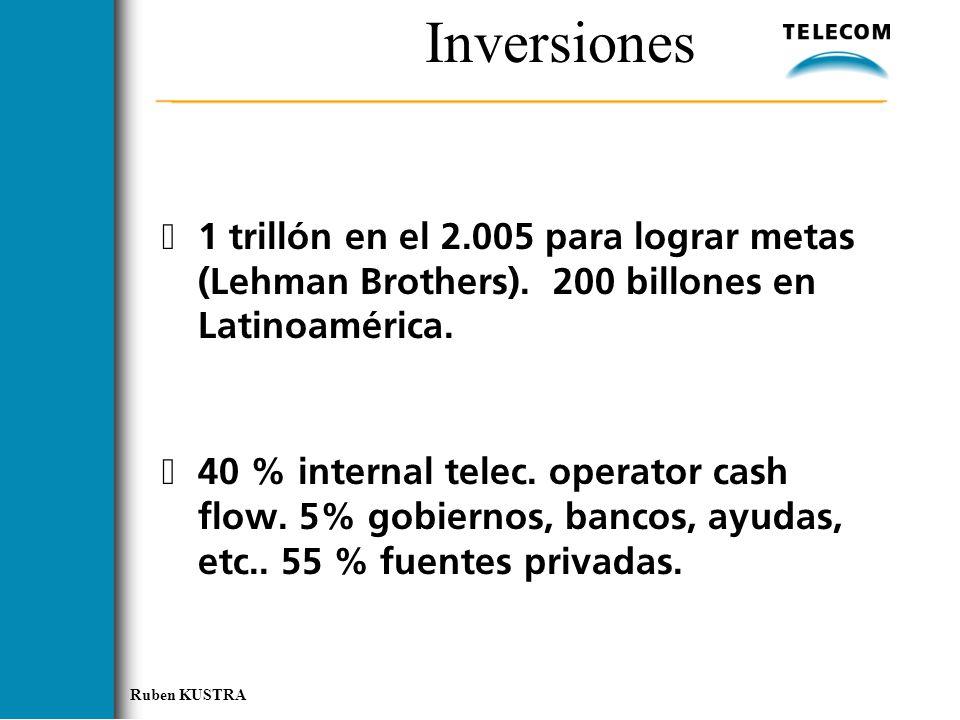 Ruben KUSTRA Inversiones • 1 trillón en el 2.005 para lograr metas (Lehman Brothers).