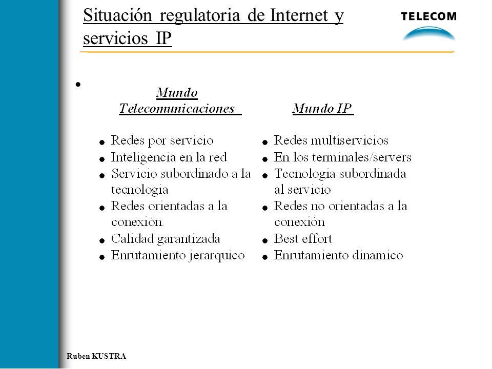 Ruben KUSTRA Situación regulatoria de Internet y servicios IP