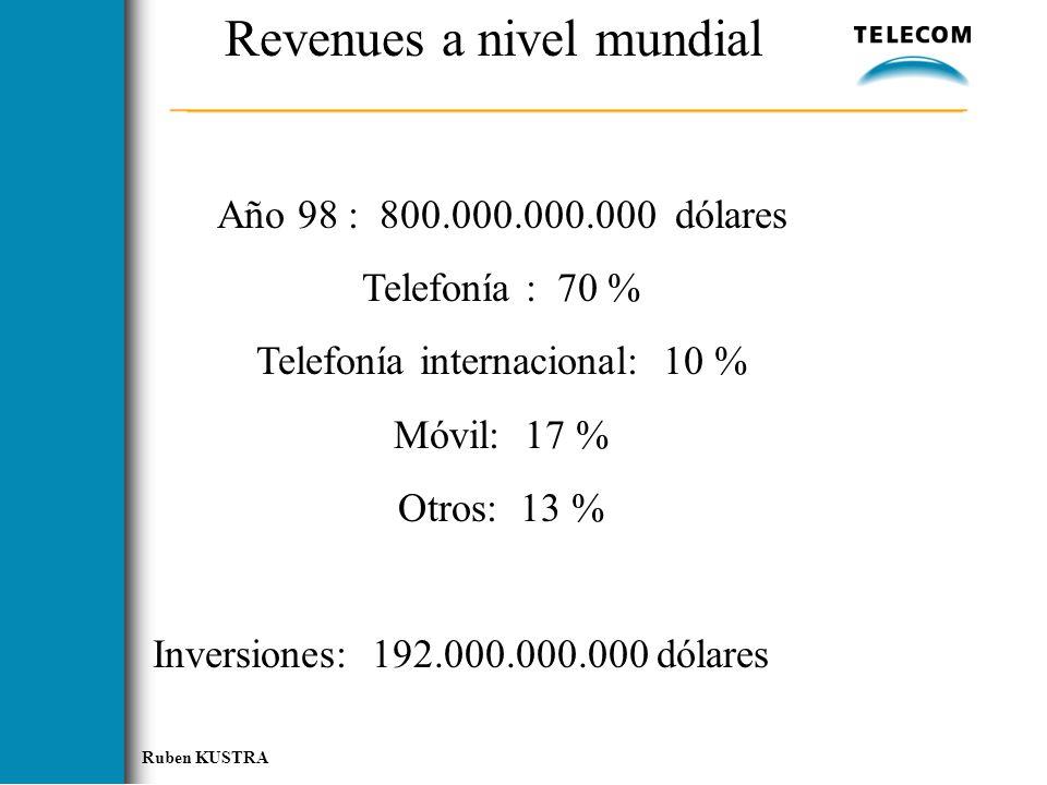 Revenues a nivel mundial Año 98 : 800.000.000.000 dólares Telefonía : 70 % Telefonía internacional: 10 % Móvil: 17 % Otros: 13 % Inversiones: 192.000.000.000 dólares
