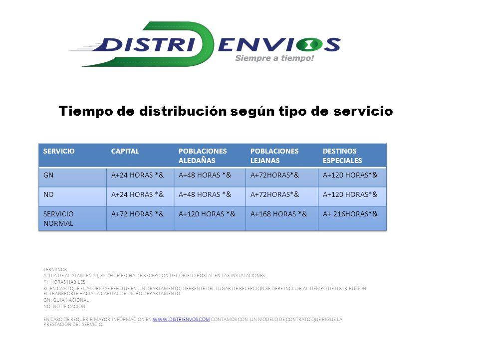 Tiempo de distribución según tipo de servicio TERMINOS: A: DIA DE ALISTAMIENTO, ES DECIR FECHA DE RECEPCION DEL OBJETO POSTAL EN LAS INSTALACIONES.